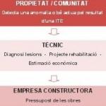 guia_rehabilitacio